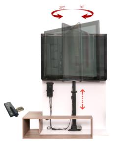 Obracany podnośniki do telewizora – RotoLift – AutoLid