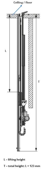 floorlift scheme sabaj system